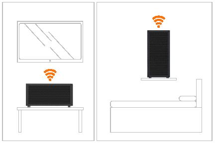 Multiroom System Étape 4
